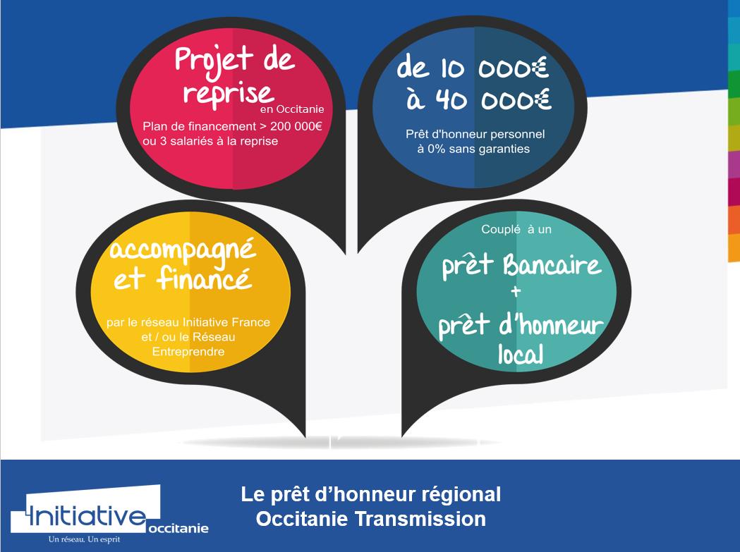 c5f45ae298184 Le Prêt d Honneur Occitanie Transmission - Initiative Occitanie ...